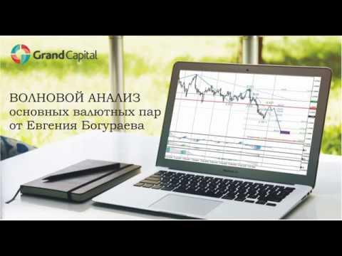 Волновой анализ основных валютных пар 13–19 июля