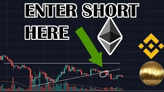 Shorting Ethereum, BITCOIN