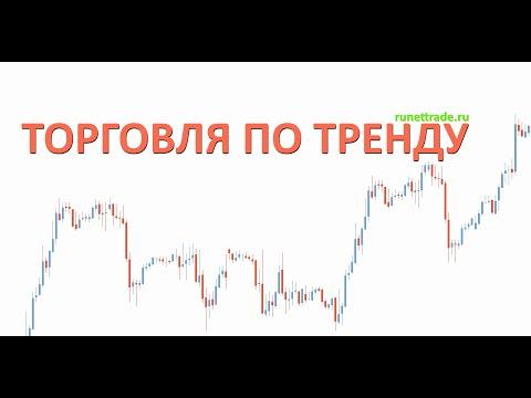 Выходные дни на бирже форекс