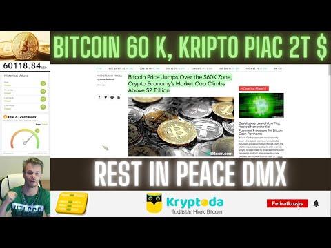 Hol cserélje a bitcoint