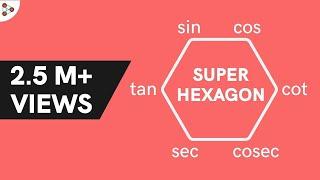 Super Hexagon for Trigonometric Identities