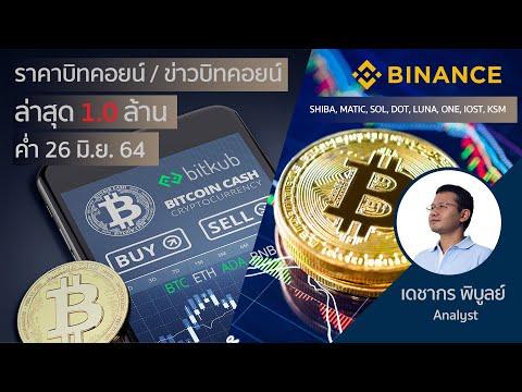 Bitcoin jövedelemadó