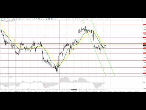 InstaForex Analytics: Видео-прогноз на 12 марта EUR/USD GBP/USD