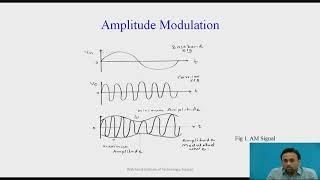 Introduction to Analog Communication