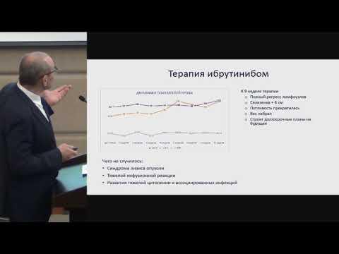 Никитин Е.А., Современная тактика ведения хронического лимфолейкоза.