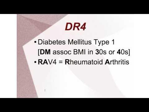Ob bei Typ 2 Diabetikern mit Fruktose Produkte
