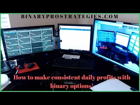 How to make money if you have no idea