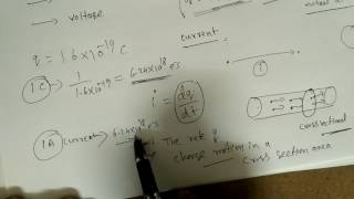 Network Theory Lec-1: Basics of Network Theory: charge, current, energy and voltage