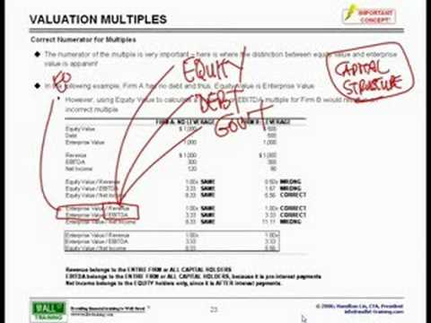 WST: 4.3 Investment Banking Training - Valuation Multiples - YouTube