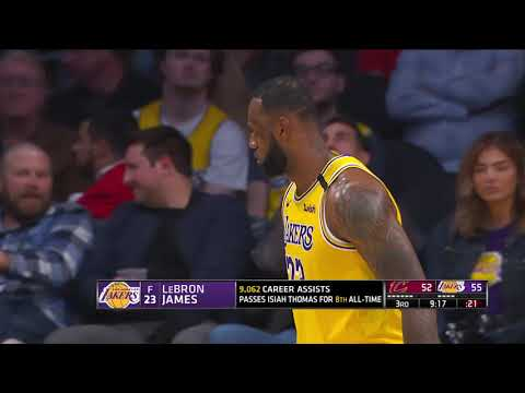 Los Angeles Lakers vs Cleveland Cavaliers | January 13, 2020