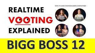 Bigg Boss 12 first nomination || how to vote [ bigg boss voting rules ]
