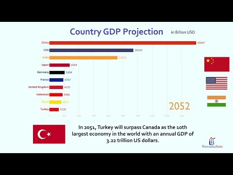 mp4 Indonesia Manufacturing Gdp, download Indonesia Manufacturing Gdp video klip Indonesia Manufacturing Gdp