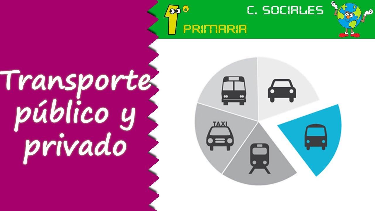 Ciencias Sociales. 1º Primaria. Tema 4: Transporte público y privado