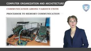 COMPUTER ORGANIZATION AND ARCHITECTURE new