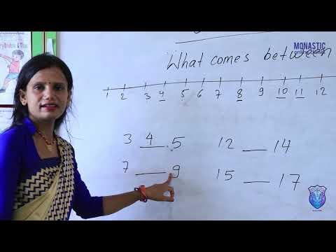 Class 1 Math Part 1  By Gudiya Ma'am   Monastic Online Classes