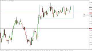 Oil Technical Analysis for February 22 2017 by FXEmpire.com