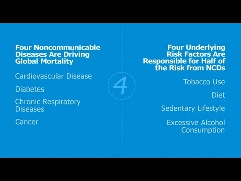 Noncommunicable Diseases and Youth in Developing Countries Video thumbnail