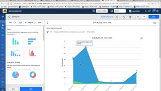 ServiceNow - How to Create SLA Reports