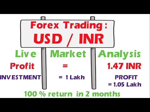 mp4 Investing Usd Inr Chart, download Investing Usd Inr Chart video klip Investing Usd Inr Chart