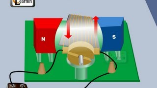 Principle of an electric motor