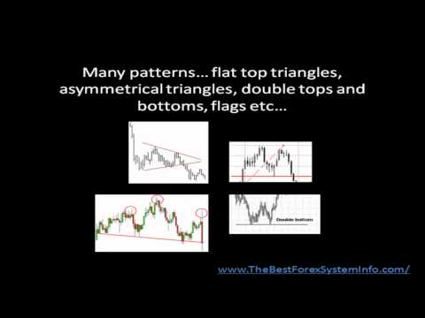 How To Become A Pattern Day Trader