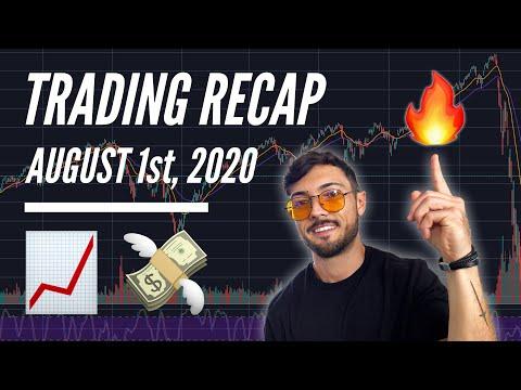 Trading Week Recap: Market Analysis, Covid Biotechs, Apple Earnings, Kodak is Whack, Bitcoin FOMO