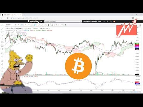 Bitcoin trade nasdaq
