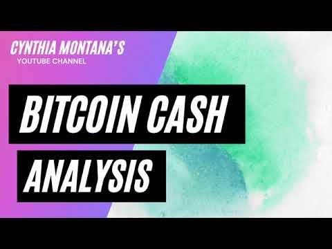 Puteți să tranzacționați opțiunile pe bitcoin