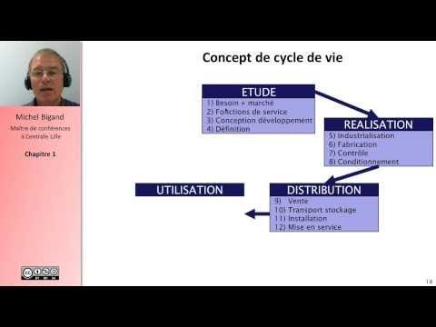 Vidéo objectifs de l'analyse fonctionnelle