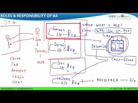 BA Online Training Free Demo   Business Analysis Training and ...