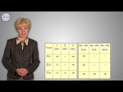 Окончания имен существительных и глаголов. Окончания имен прилагательных и причастий