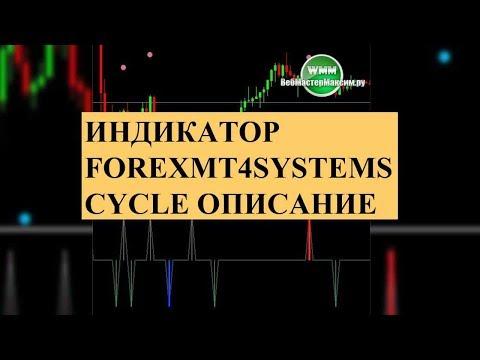 Forex обучение и работа