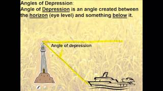 FCA Trig Lesson 4 Angles Of Elevation And Depression