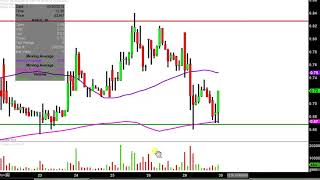 Histogenics Corporation - HSGX Stock Chart Technical Analysis for 10-29-18
