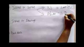 Final accounts adjustments Explanation- :-by kauserwise