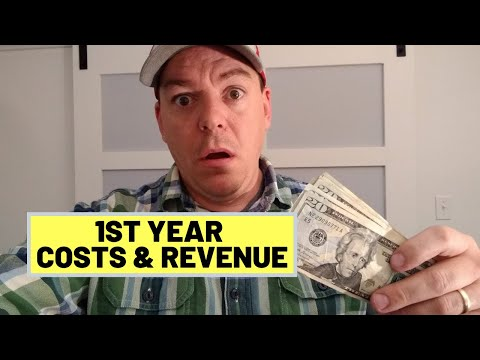 , title : '#95 Christmas Tree Farm FIRST YEAR Costs & Revenue