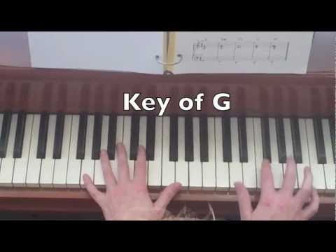 How Great Is Our God Piano Tutorial