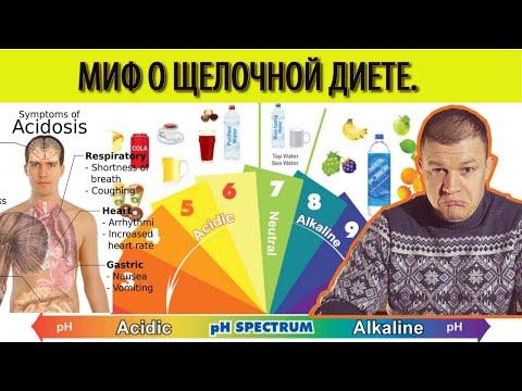 Щелочная диета и ацидоз. Кислотный баланс организма.Закисление организма.