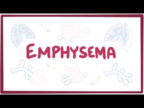 Video Emphysema (chronic obstructive pulmonary disease) - centriacinar, panacinar, paraseptal