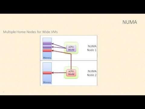 VCP6-DCV - vSphere NUMA Concepts - YouTube