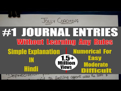 mp4 Jurnal Learning By Doing, download Jurnal Learning By Doing video klip Jurnal Learning By Doing