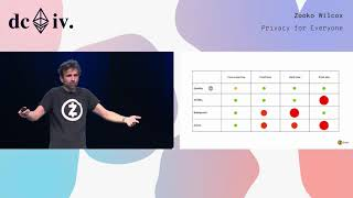 Privacy for Everyone by Zooko Wilcox (Devcon4)
