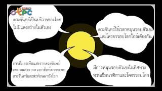 สื่อการเรียนการสอน ทบทวนดวงอาทิตย์ และดวงจันทร์ ป.3 วิทยาศาสตร์