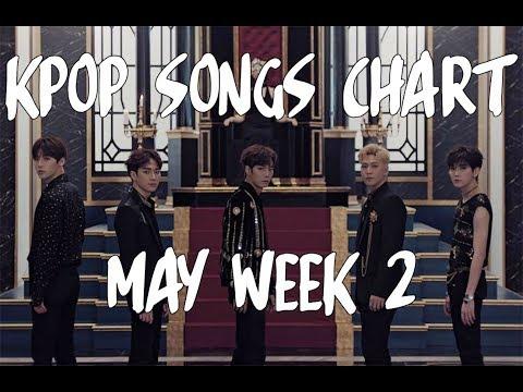 KPOP SONGS CHART 2019 |  MAY WEEK 2