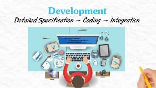 Leading Edge Info Solutions Pvt Ltd - Video - 3
