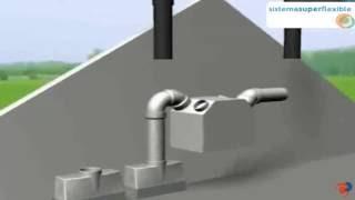 Sistema De Conductos Para Una Ventilación  Eficiente Y Un Clima Interior Saludable