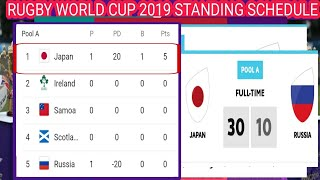 Rugby world cup 2019 Japan vs Russia match results ; Standing rugby world cup ;