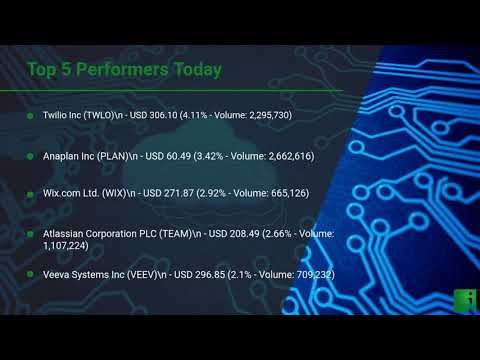 InvestorChannel's Cloud Software Watchlist Update for Frid ... Thumbnail