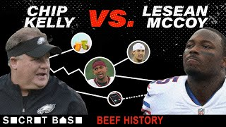 """Chip Kelly and LeSean McCoy had a beef marinated in Chip's """"culture"""" thumbnail"""