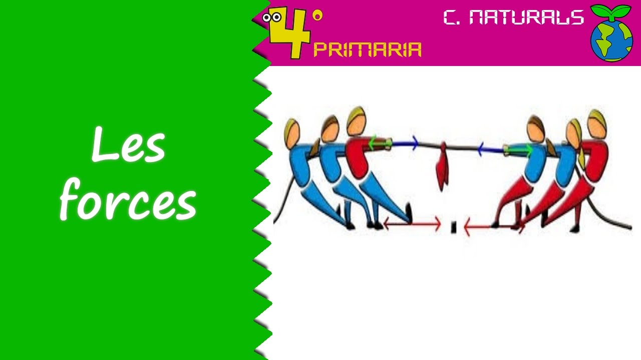 Ciències de la Naturalesa. 4t Primària. Tema 7. Les forces